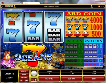 Free Slot Game Downloads For Pc